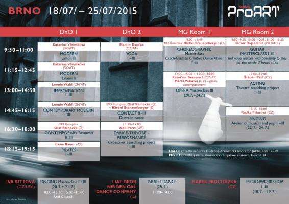 rozvrh_Brno2015_ENG