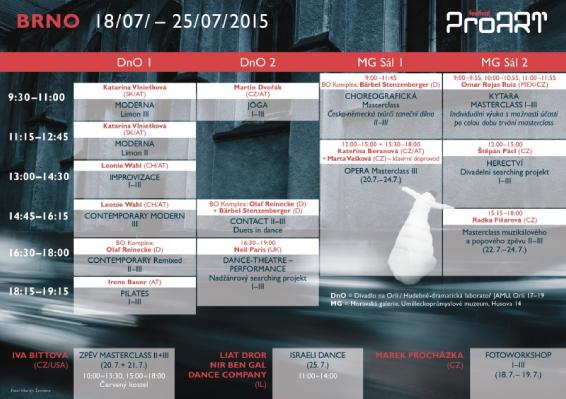 rozvrh_Brno2015_CZ